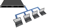 オンラインストレージサービスは、社内パソコンの外部ハードディスク感覚でのデータバックアップに最適です。